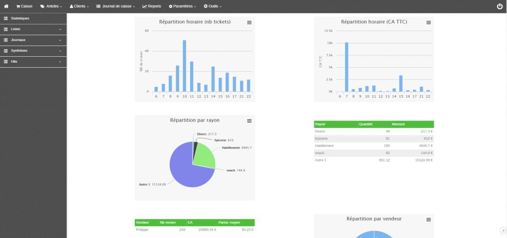Pilotez en temps réel vos statistiques et reporting